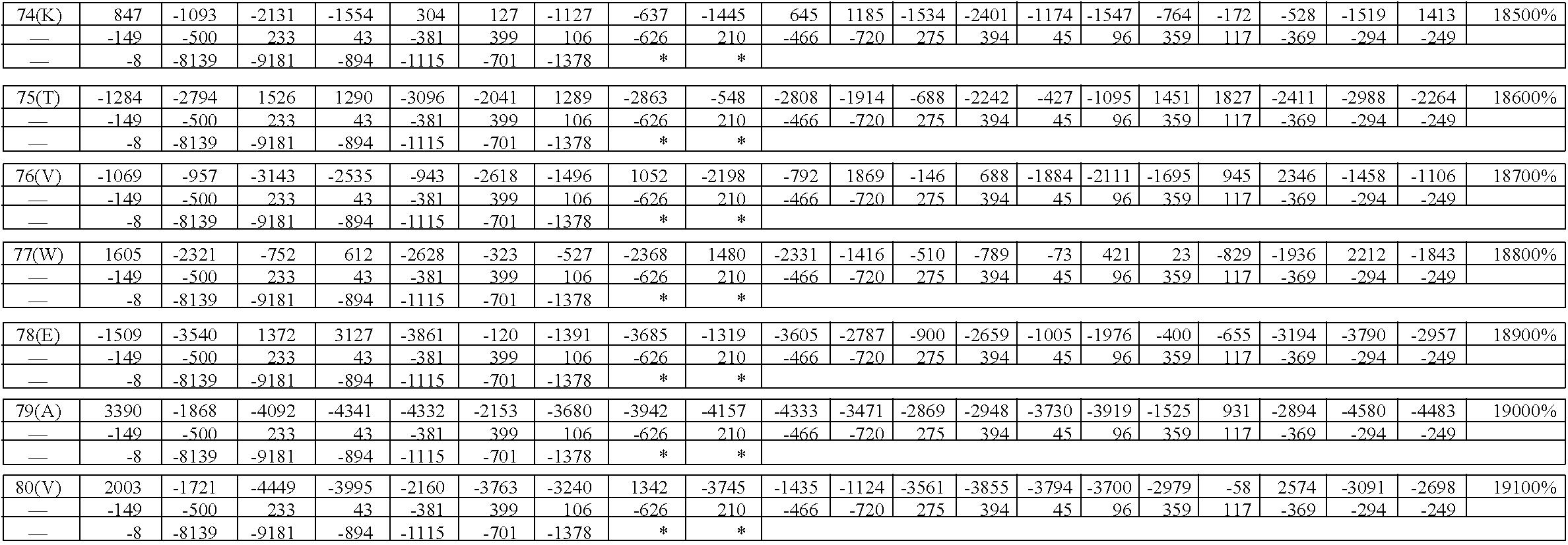 Figure US08945899-20150203-C00014