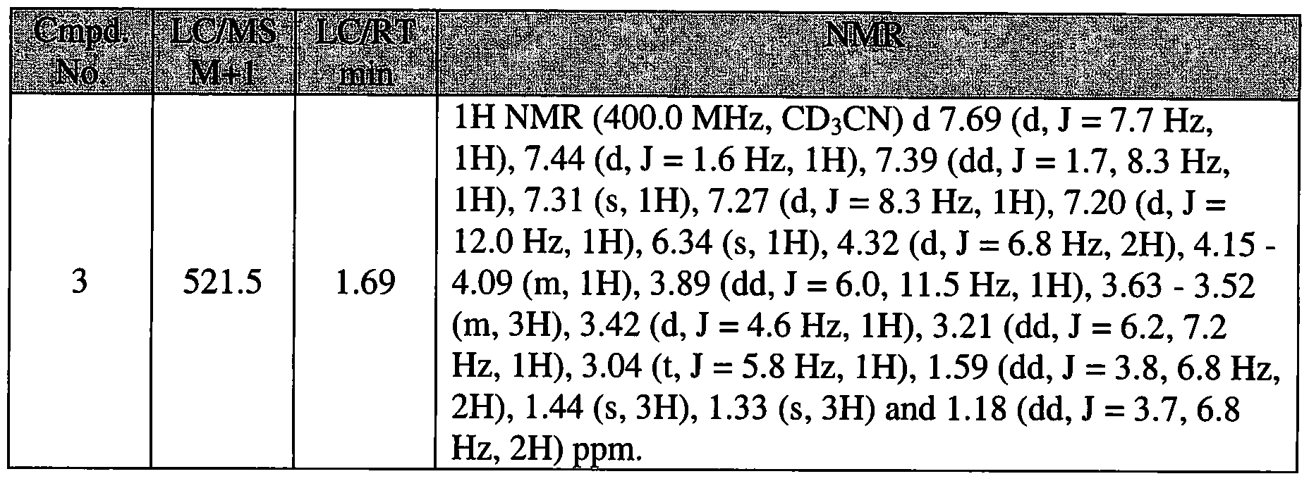 WO2011133956A1 - Pharmaceutical compositions and administrations