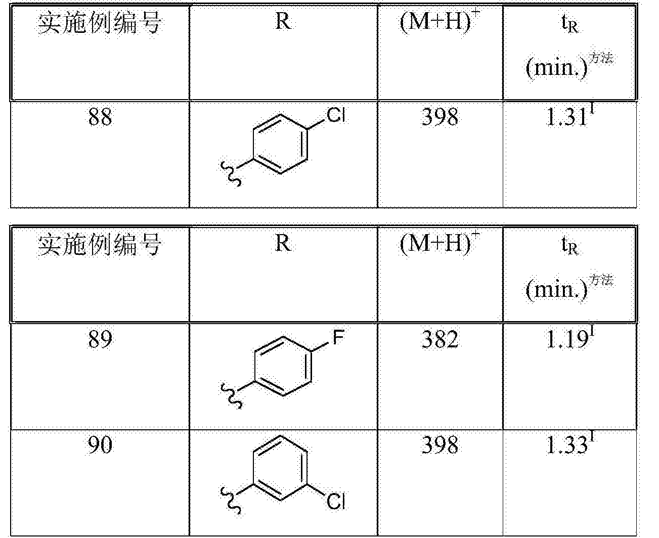 Figure CN106999450AD00872