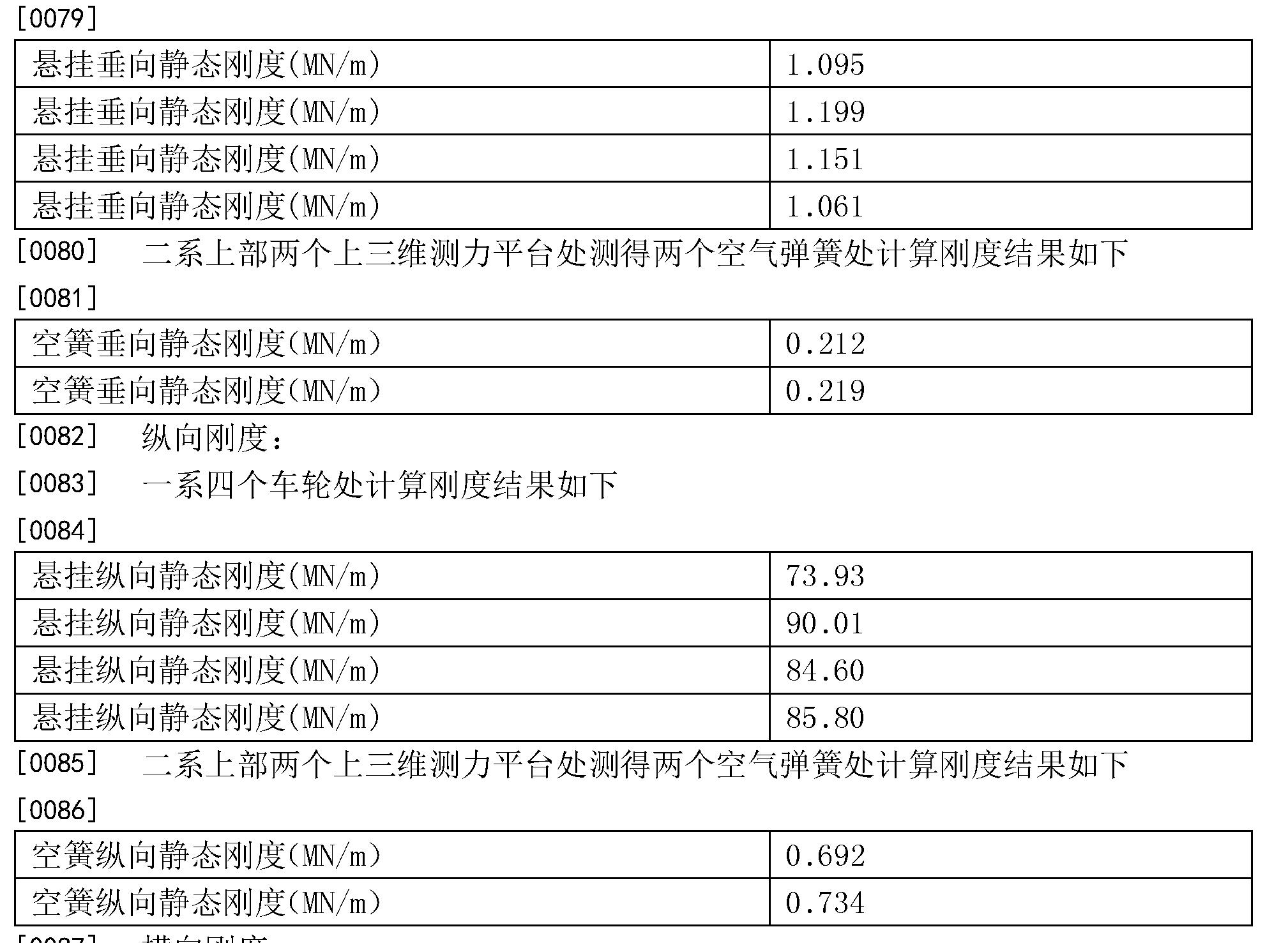 Figure CN104006979BD00071
