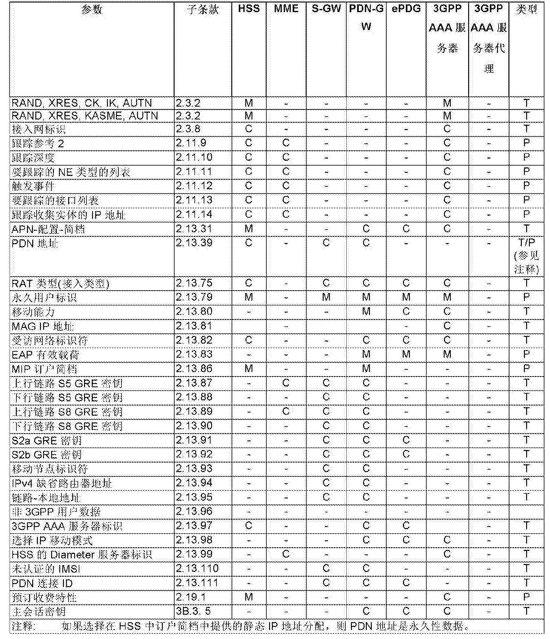 Figure CN103229546BD01041