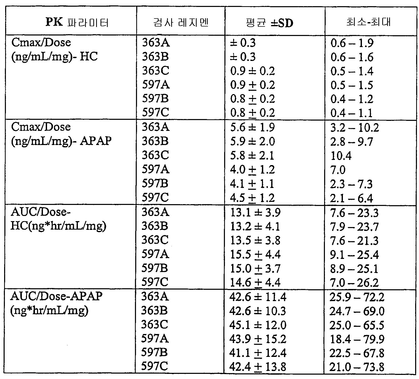 Figure 112006029415911-PCT00005