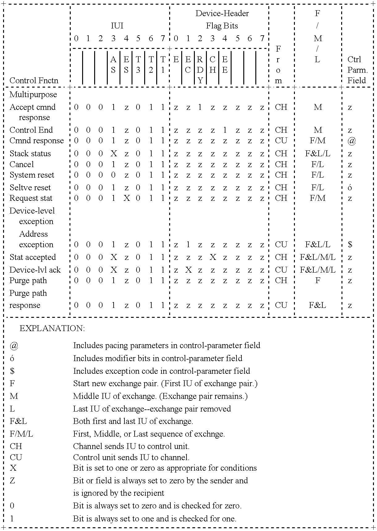 Figure US06330585-20011211-C00024