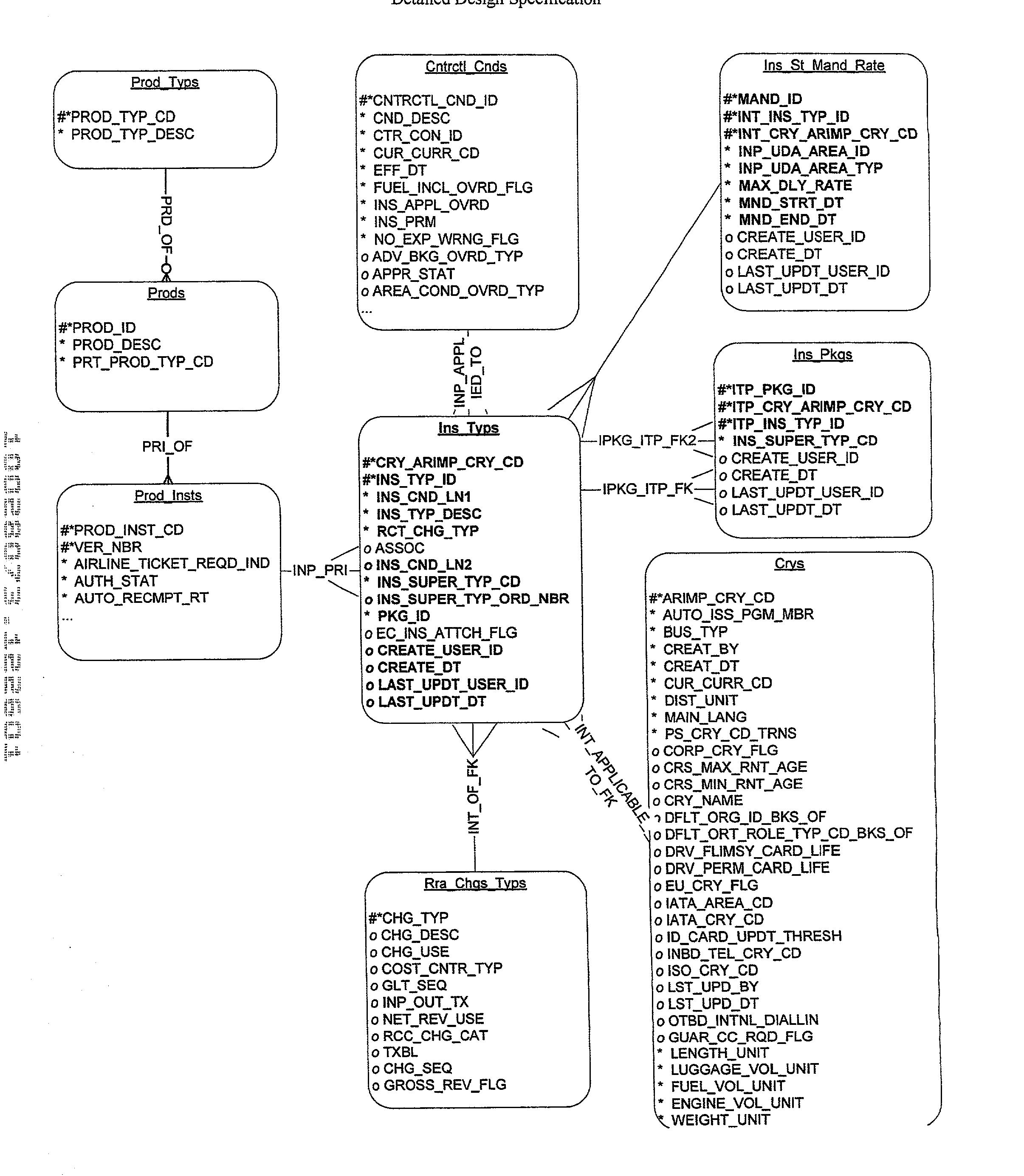 Figure US20030125992A1-20030703-P01022