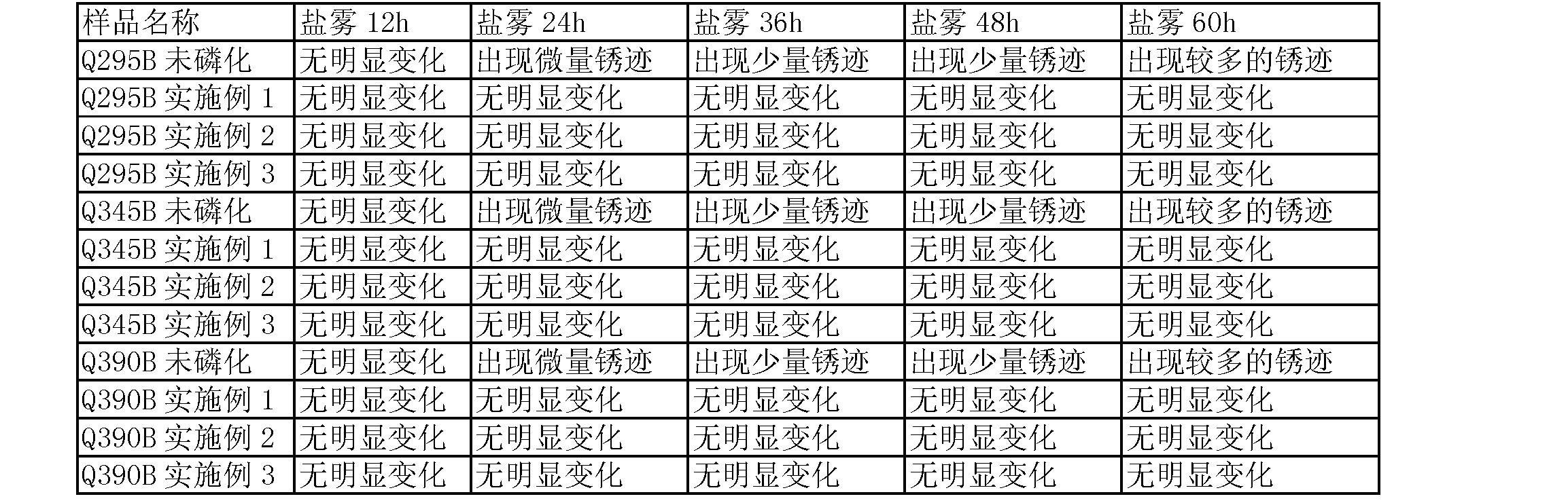 Figure CN102864446AD00051