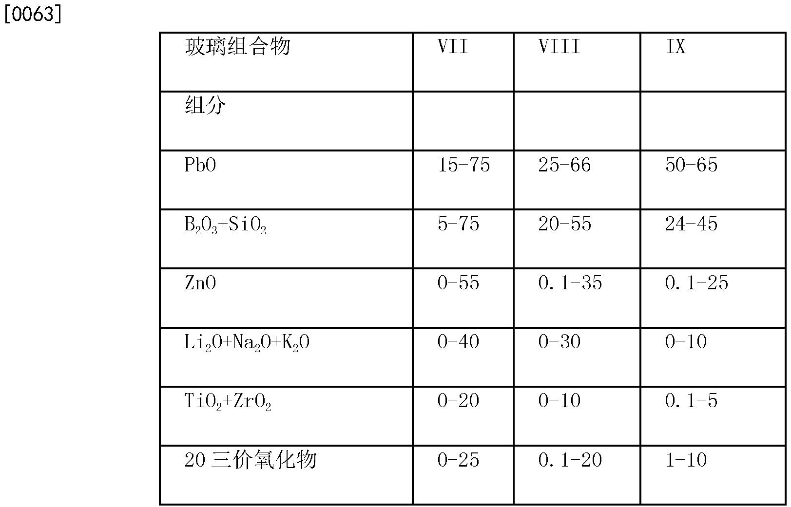 Figure CN102709341BD00102