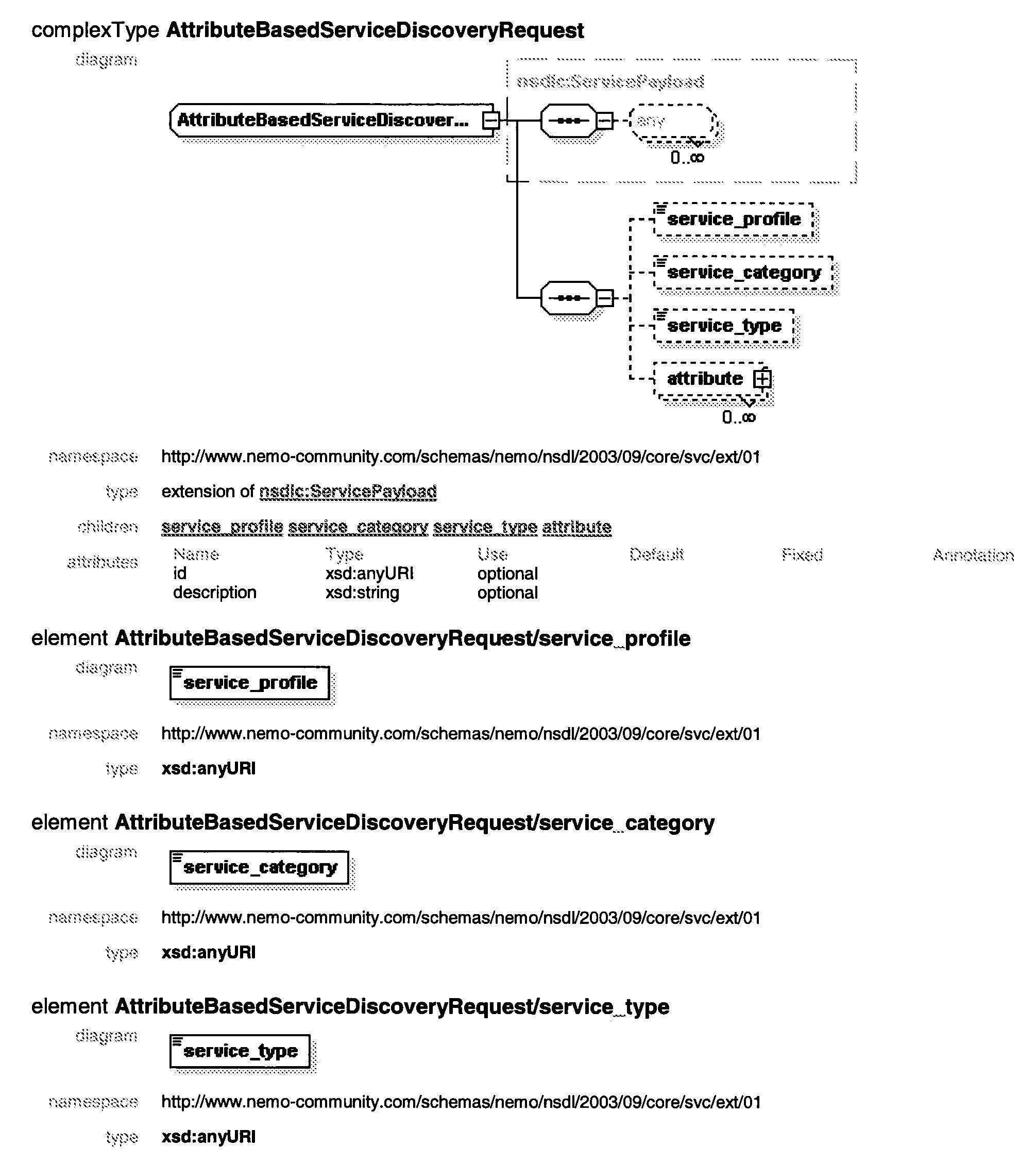 Figure US20080056500A1-20080306-P00017