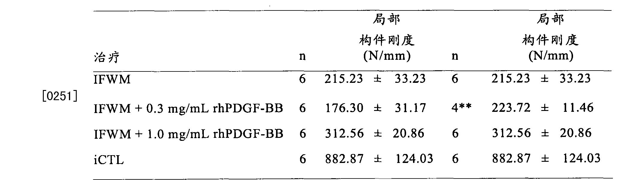 Figure CN102231992BD00331