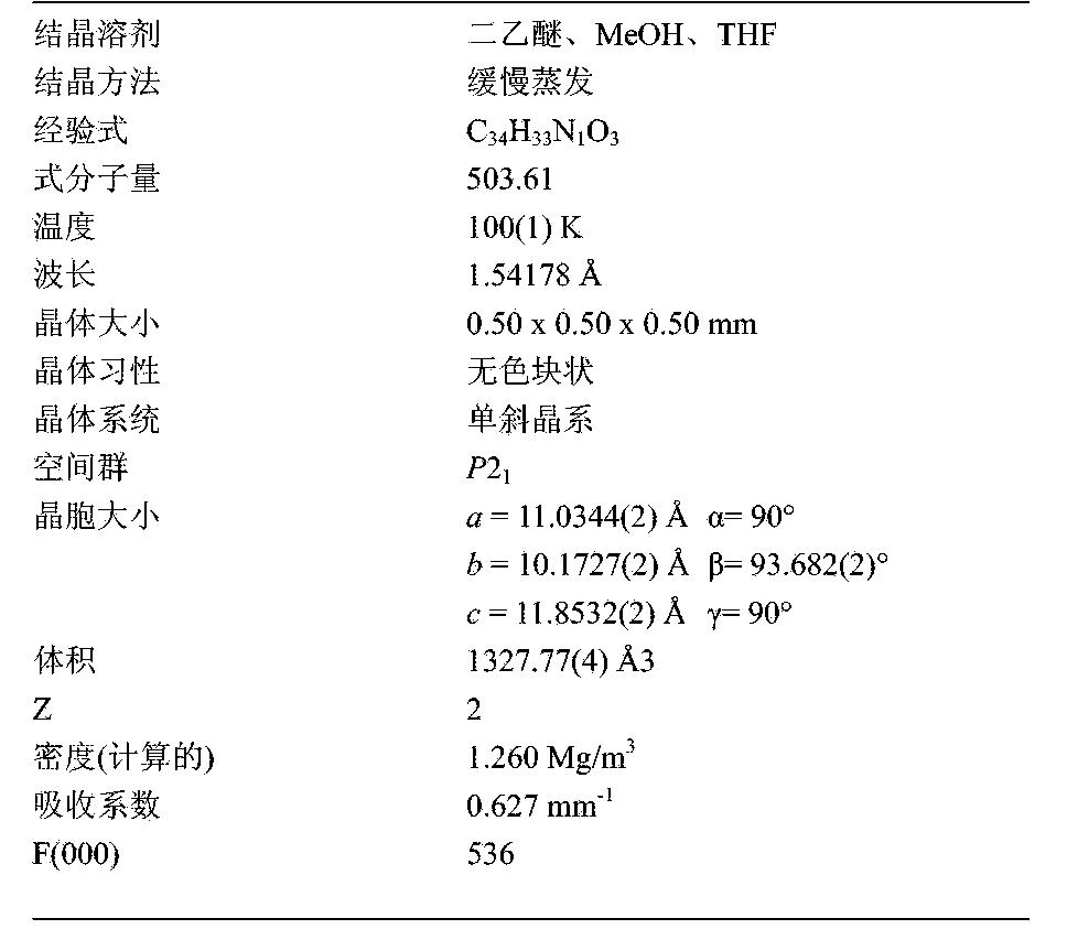 Figure CN103764608BD00251