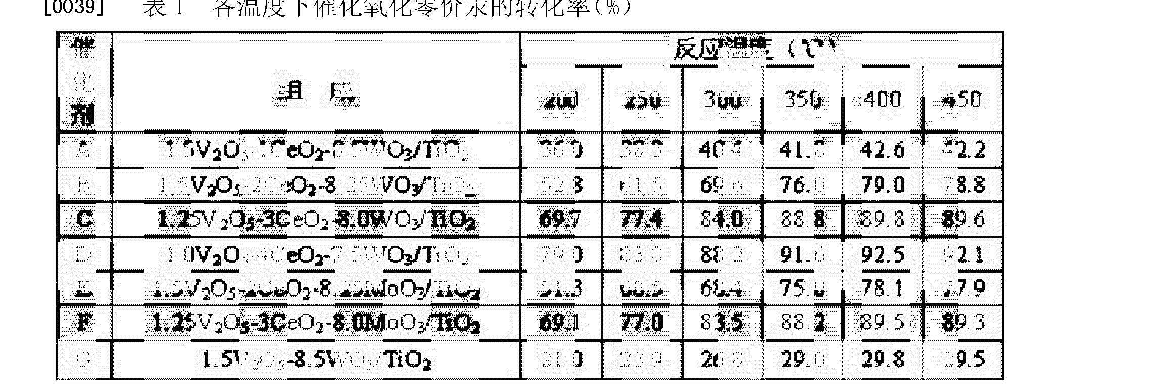 Figure CN102350340AD00071