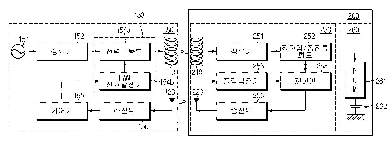 Figure R1020060098462