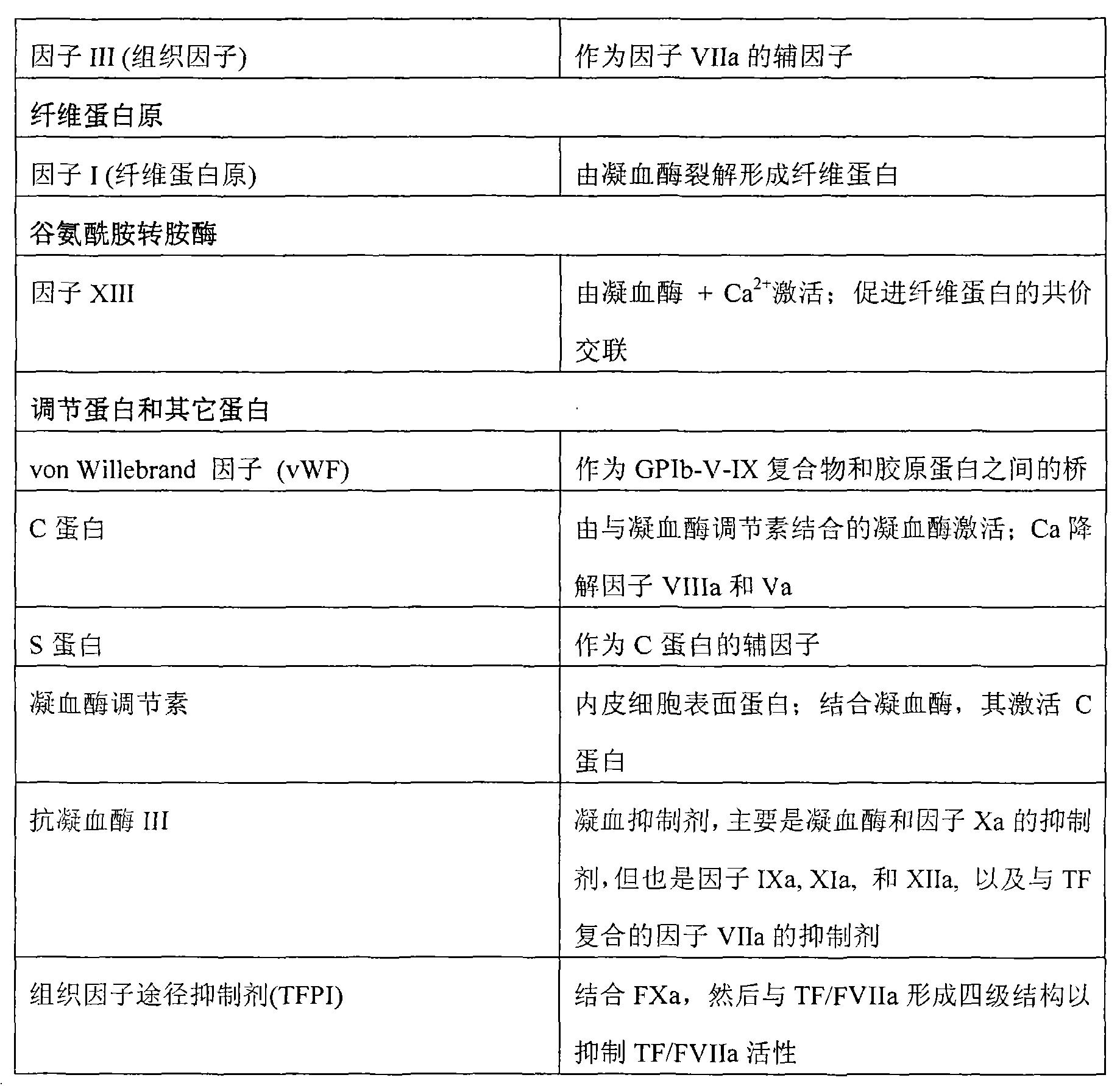Figure CN101743309BD00471
