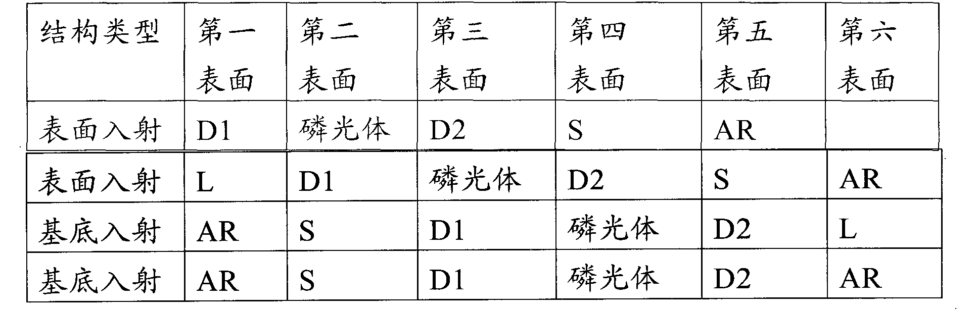 CN102231252A - Display systems and devices having screens