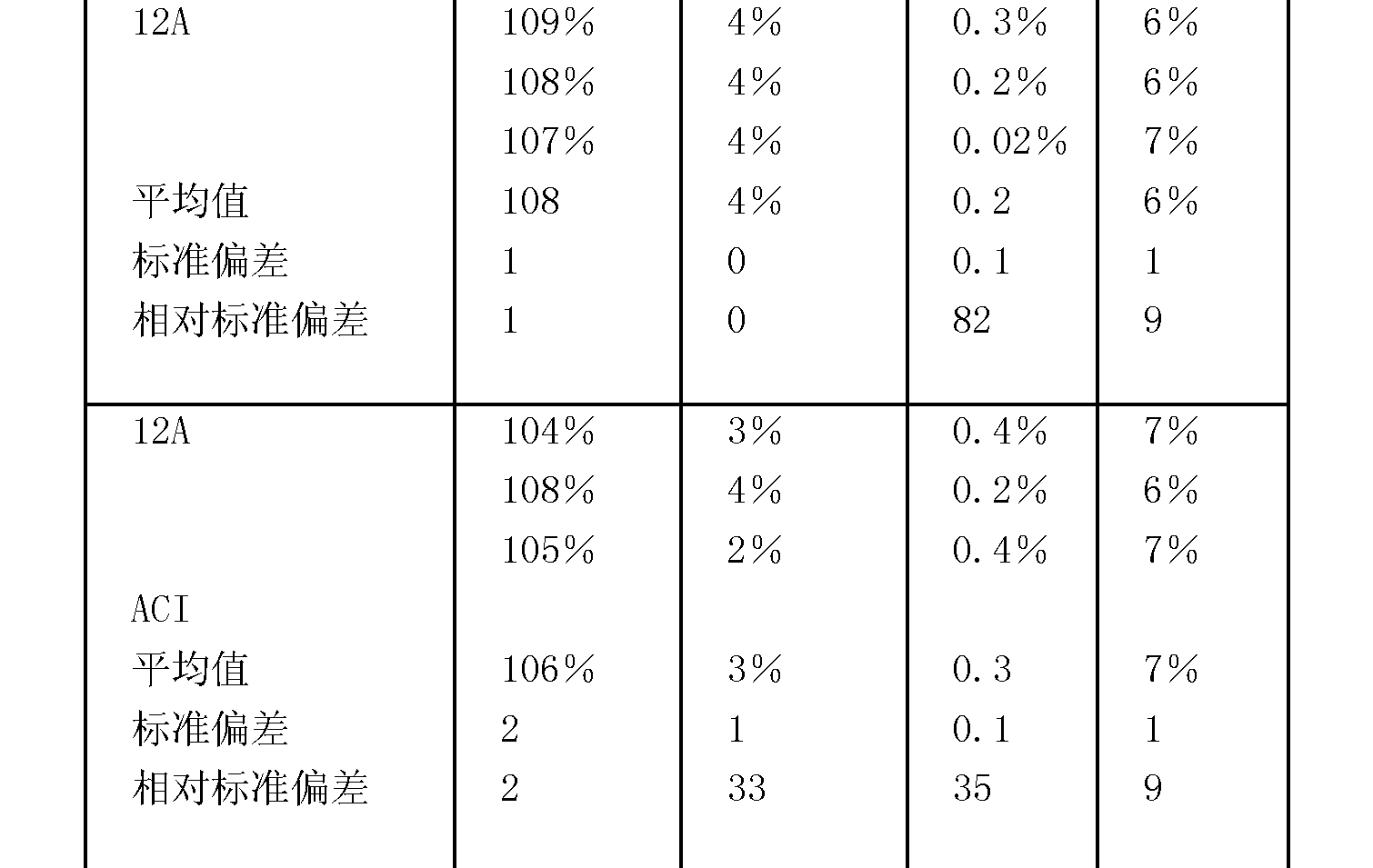 Figure CN1805731BD00741
