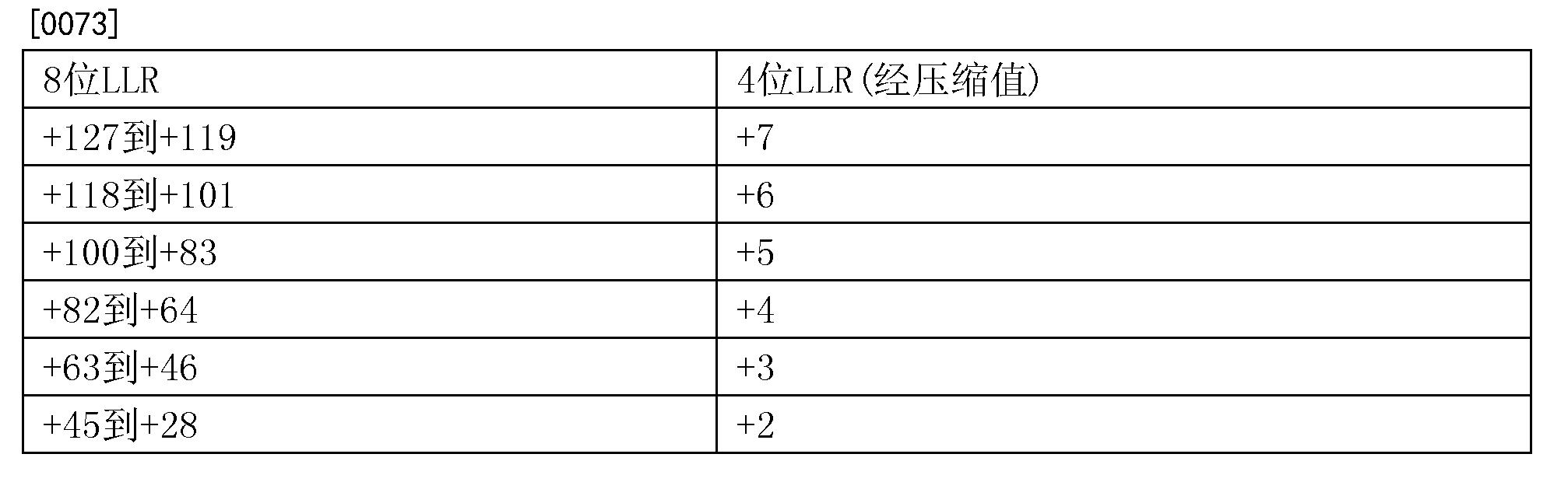 Figure CN103684680BD00122