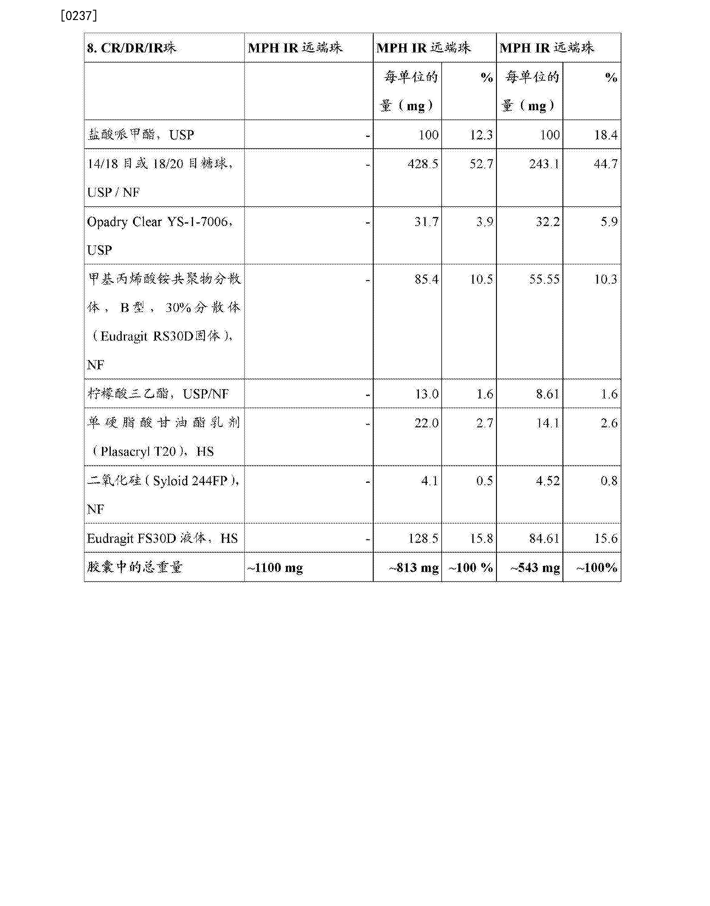 Figure CN107205954AD00311