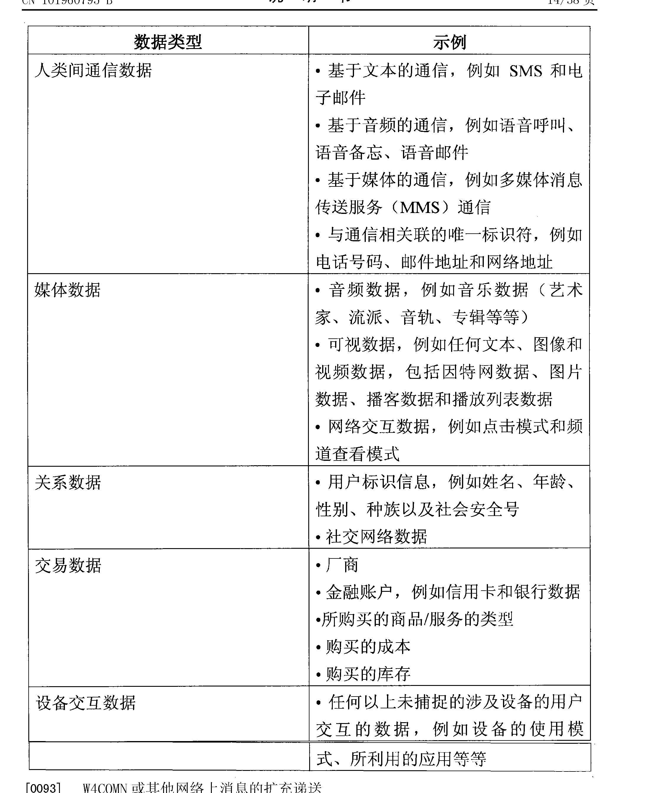 Figure CN101960795BD00171