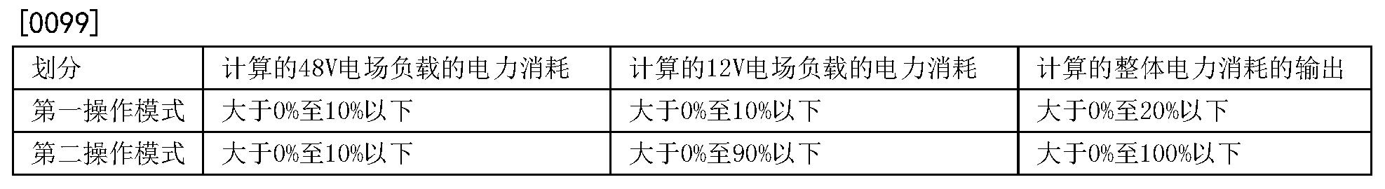Figure CN104753352BD00101