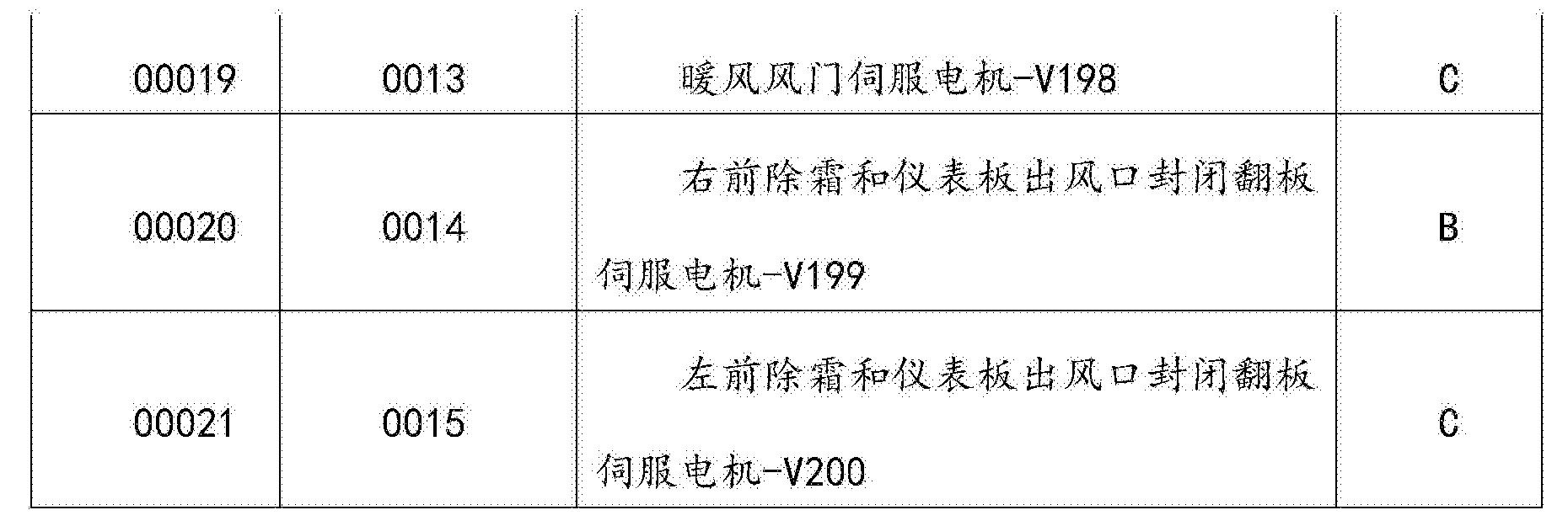 Figure CN105046088BD00143