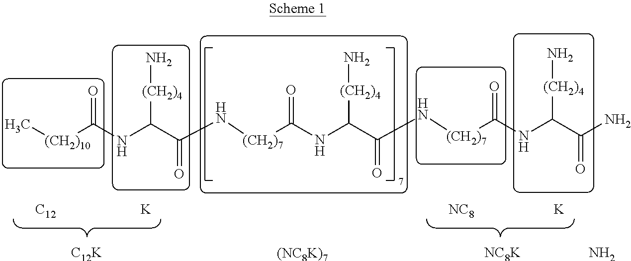 US20110105386A1 - Use of antimicrobial polymers for re-sensitization