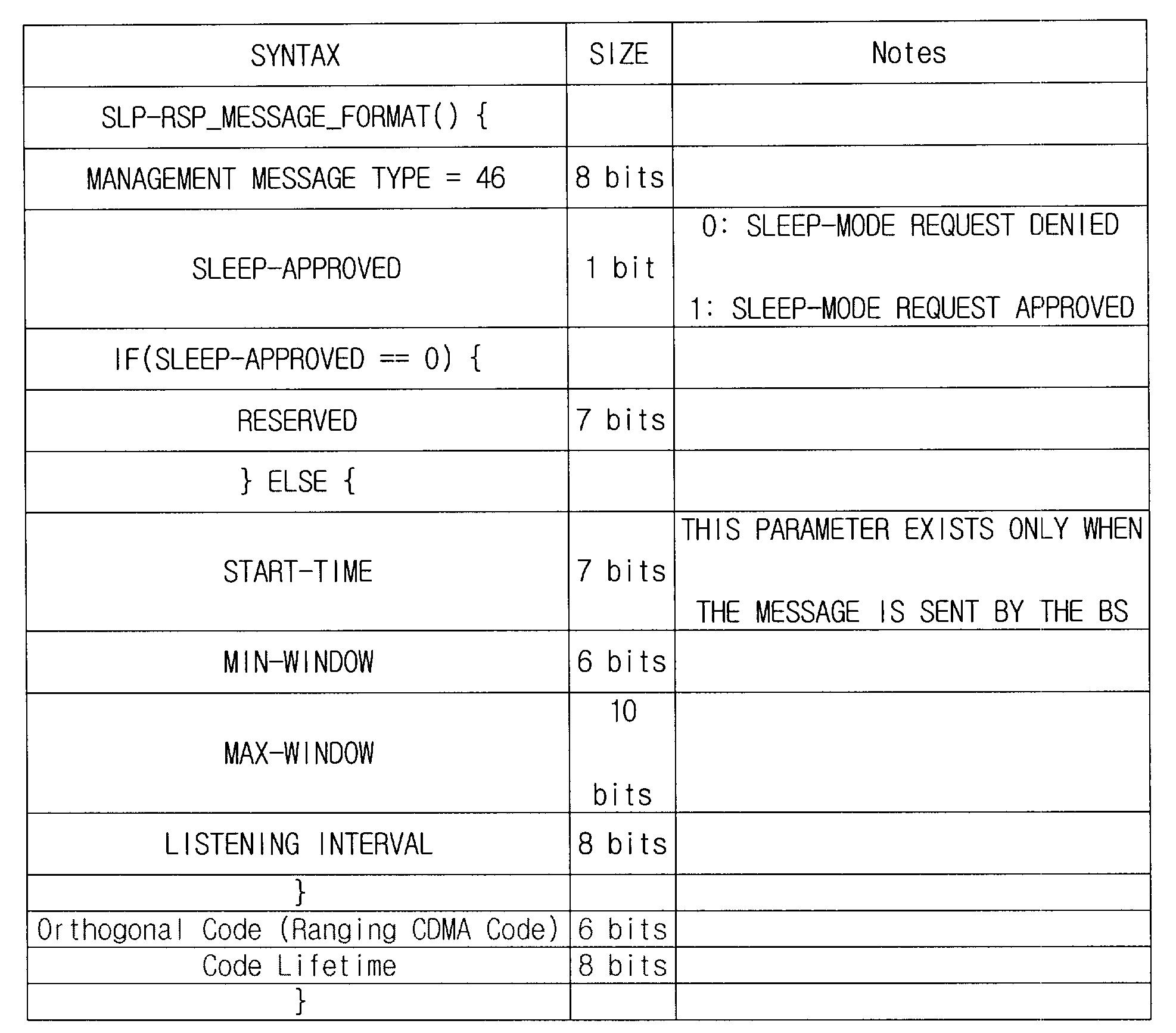 Figure 112003033241392-pat00006