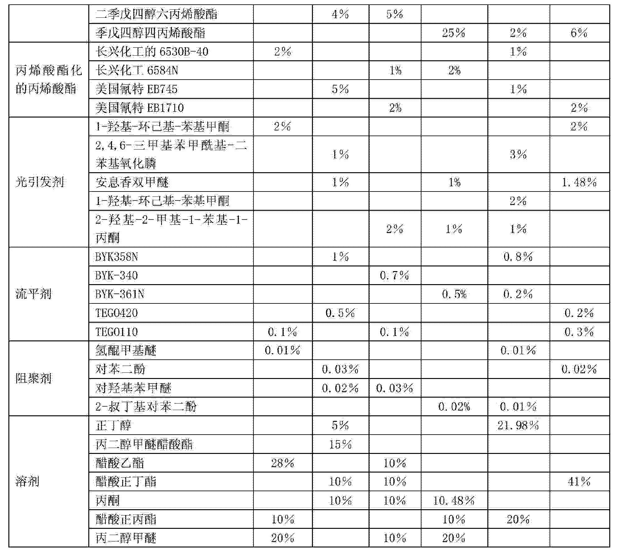 Figure CN103073990AD00091