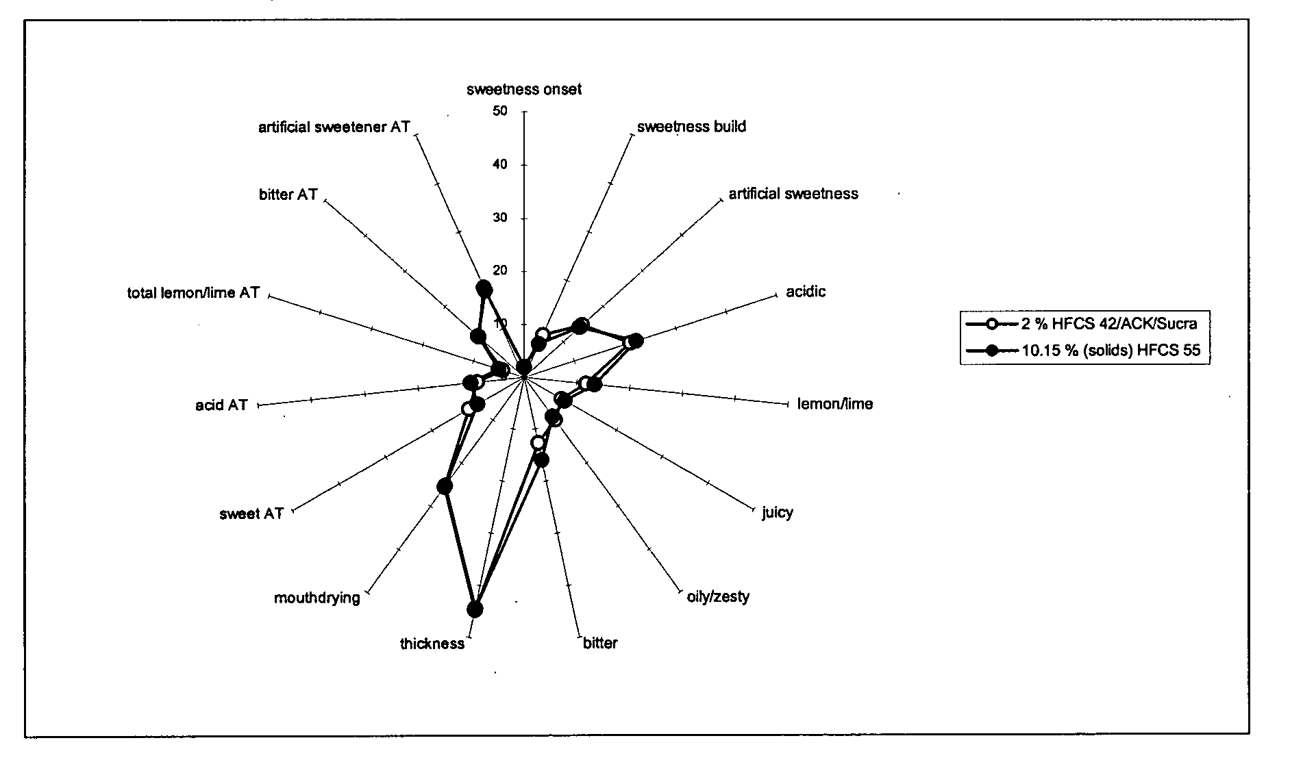 Figure US20050013916A1-20050120-P00005