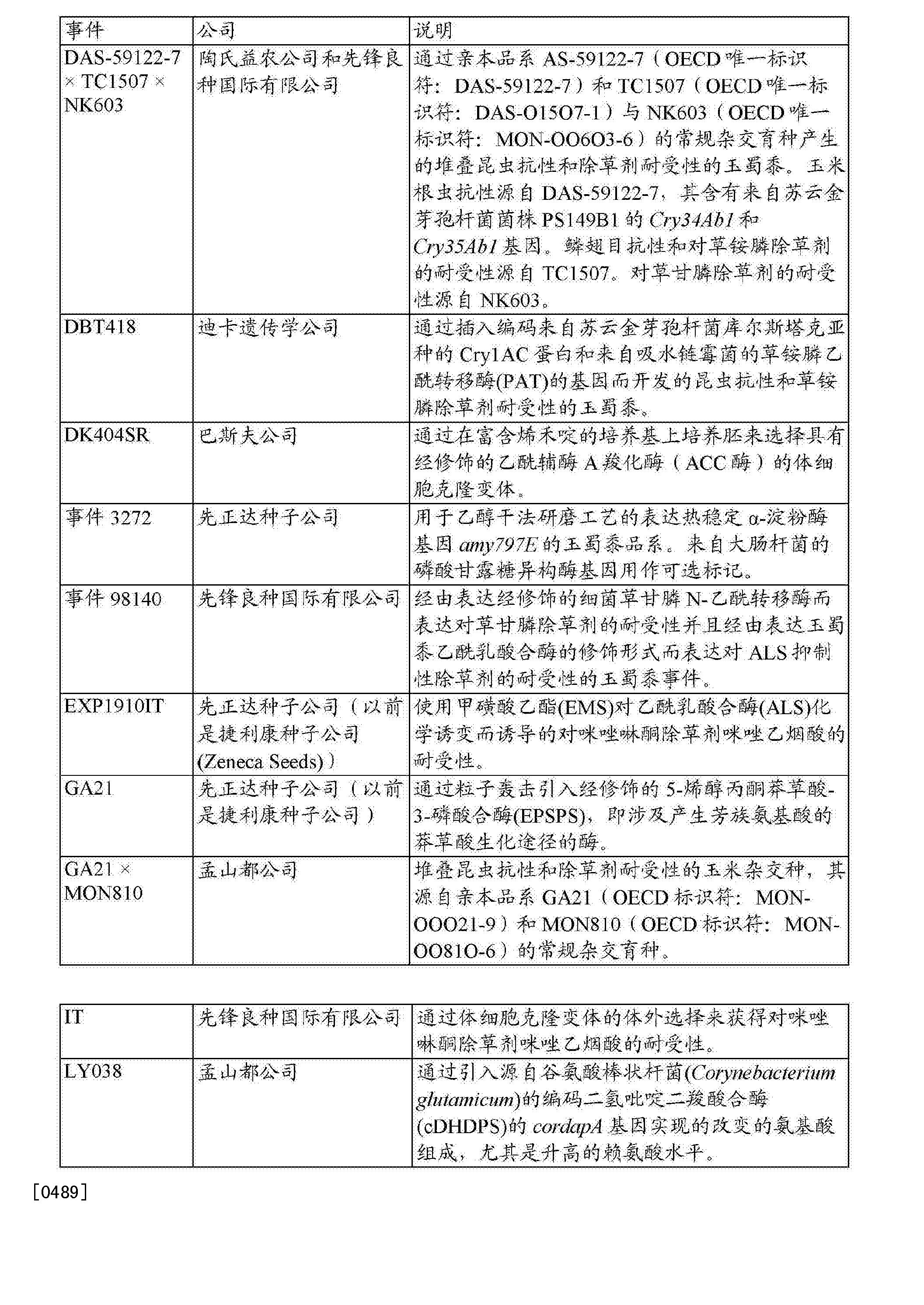 Figure CN105473605AD01281