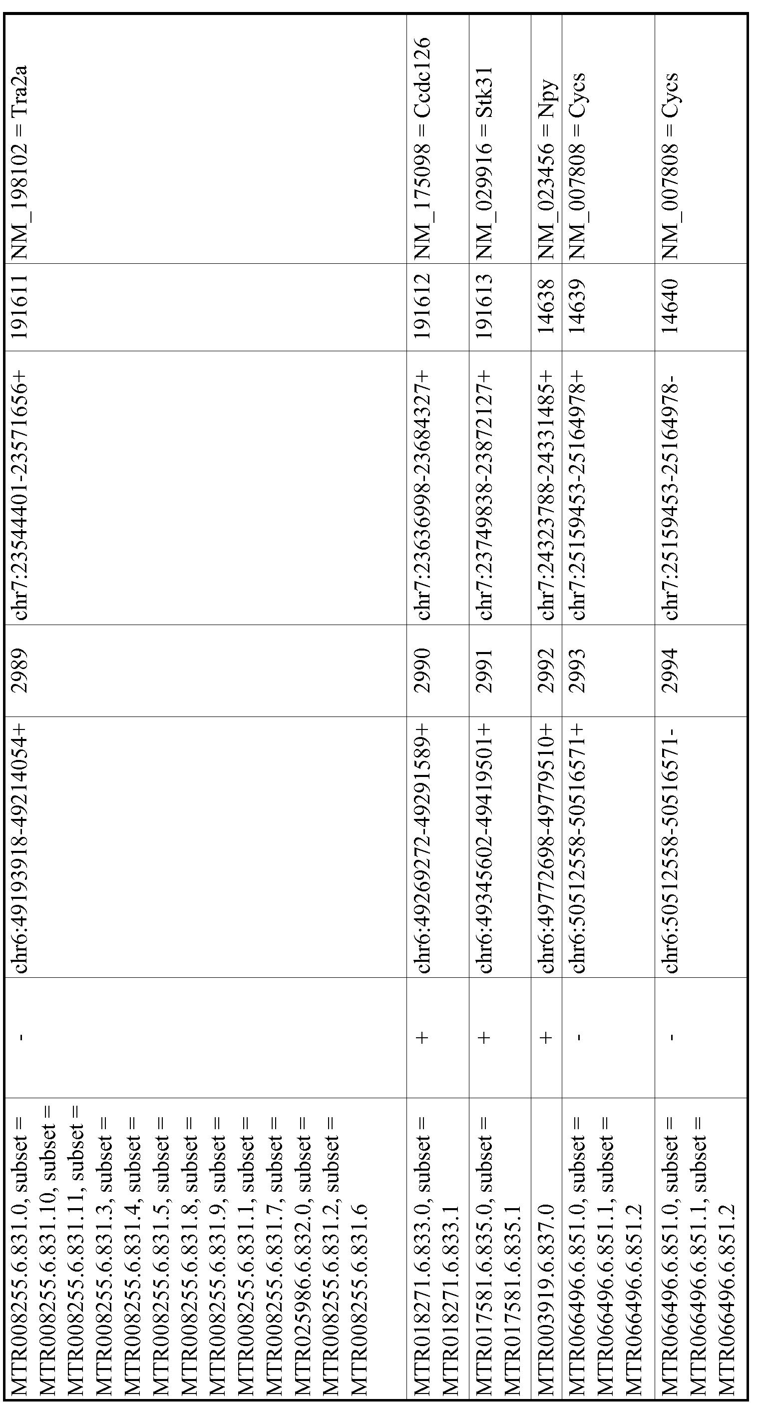 Figure imgf000603_0001