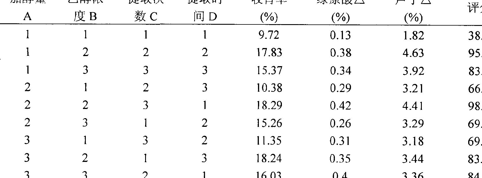 Figure CN102150704BD00121