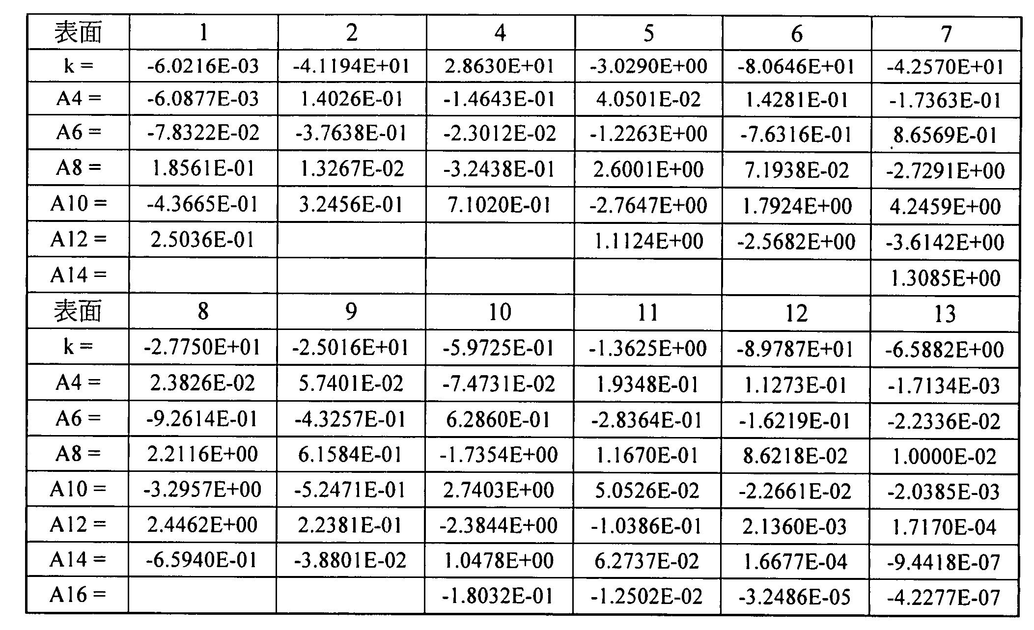Figure TWI610090BD00010