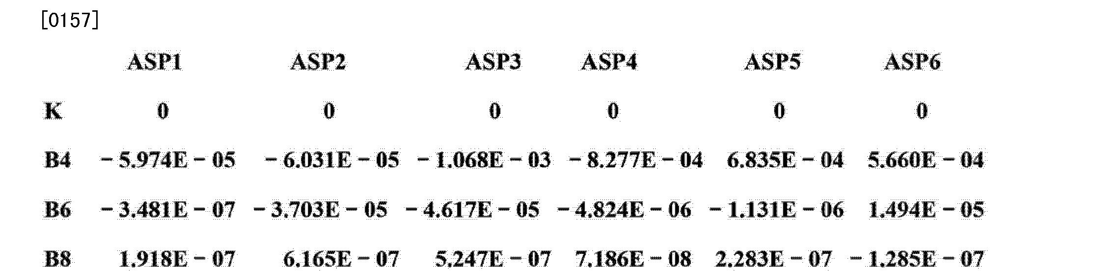 Figure CN103293674AD00161