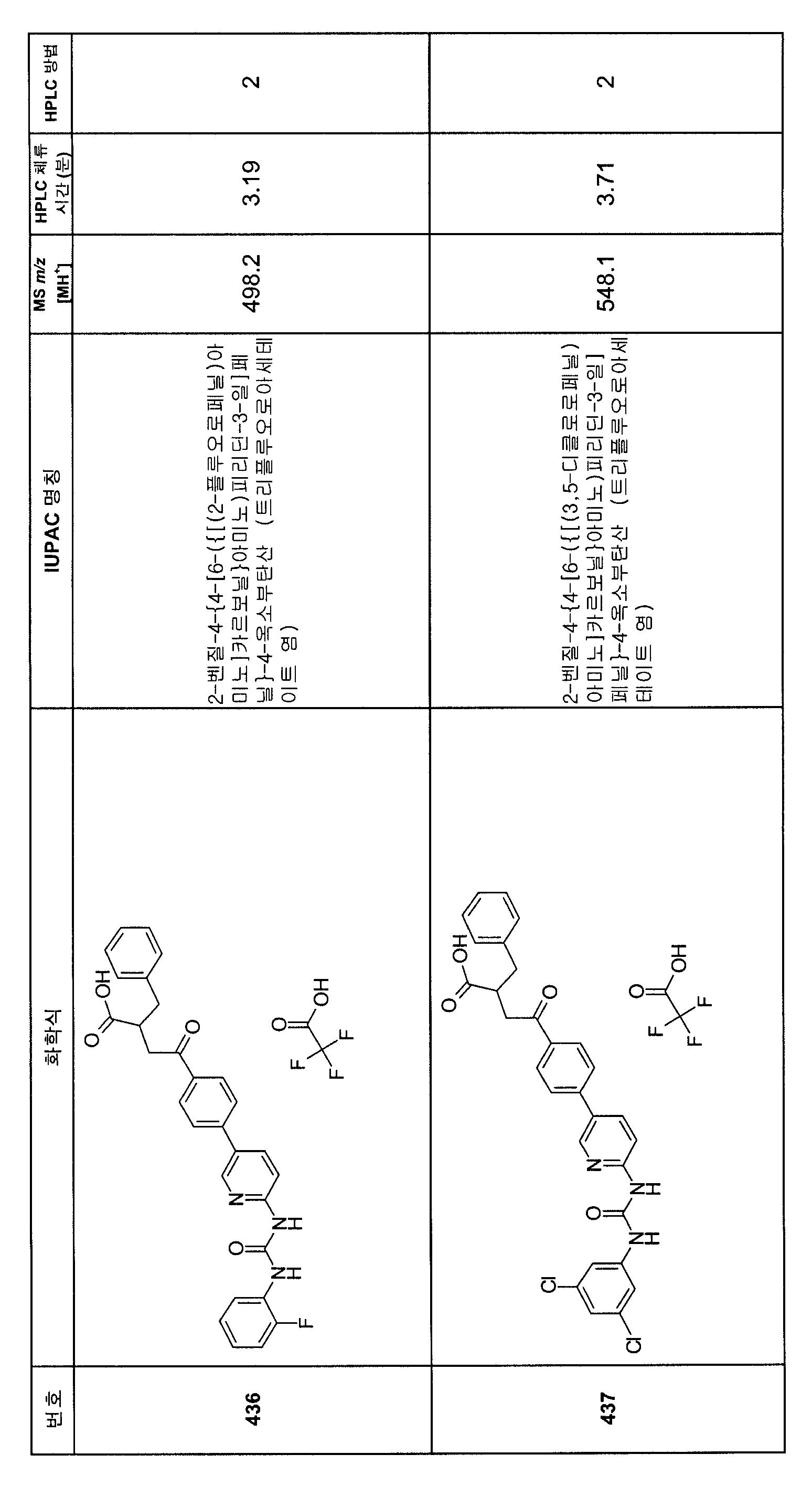 Figure 112007082249387-PCT00275