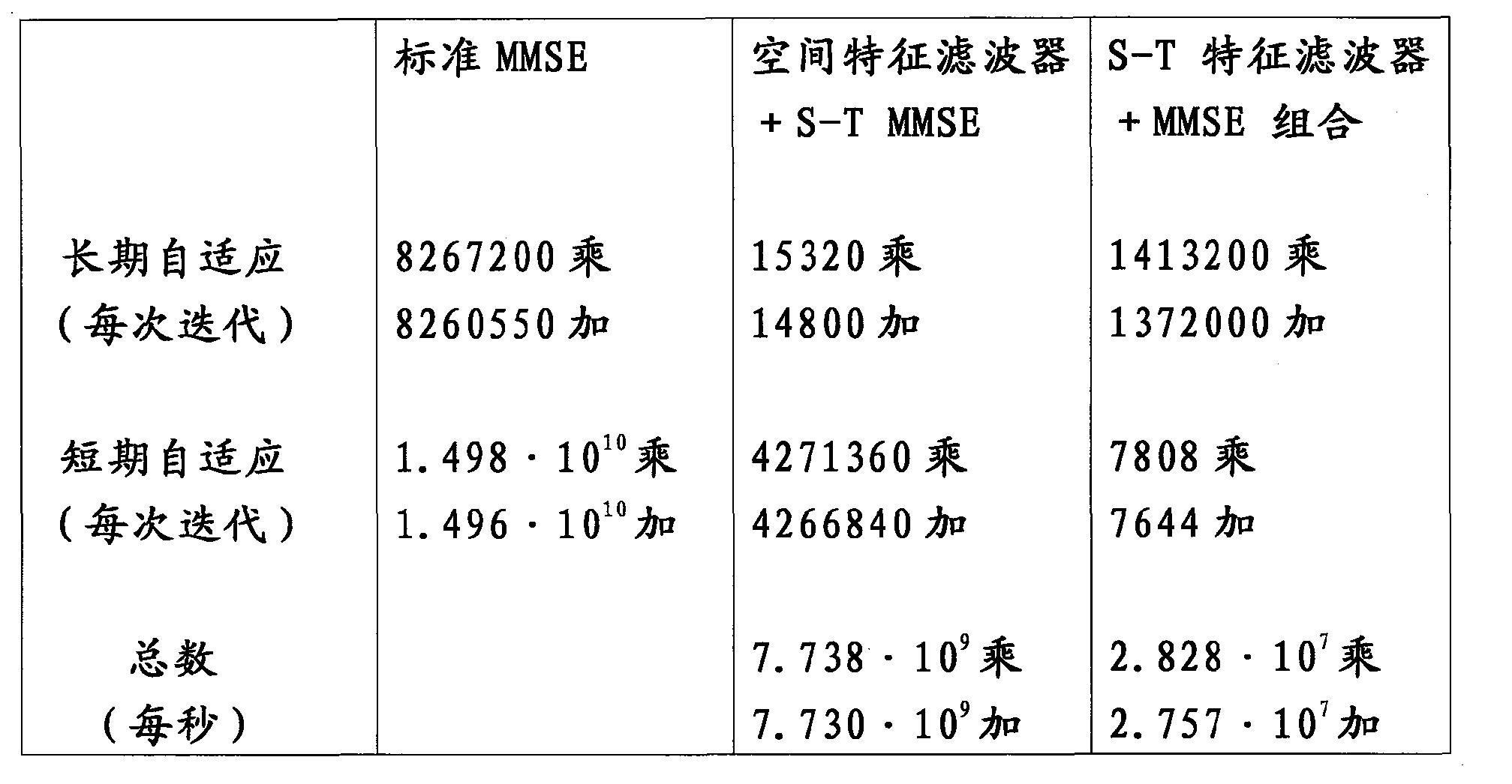 Figure CN1922789BD00231