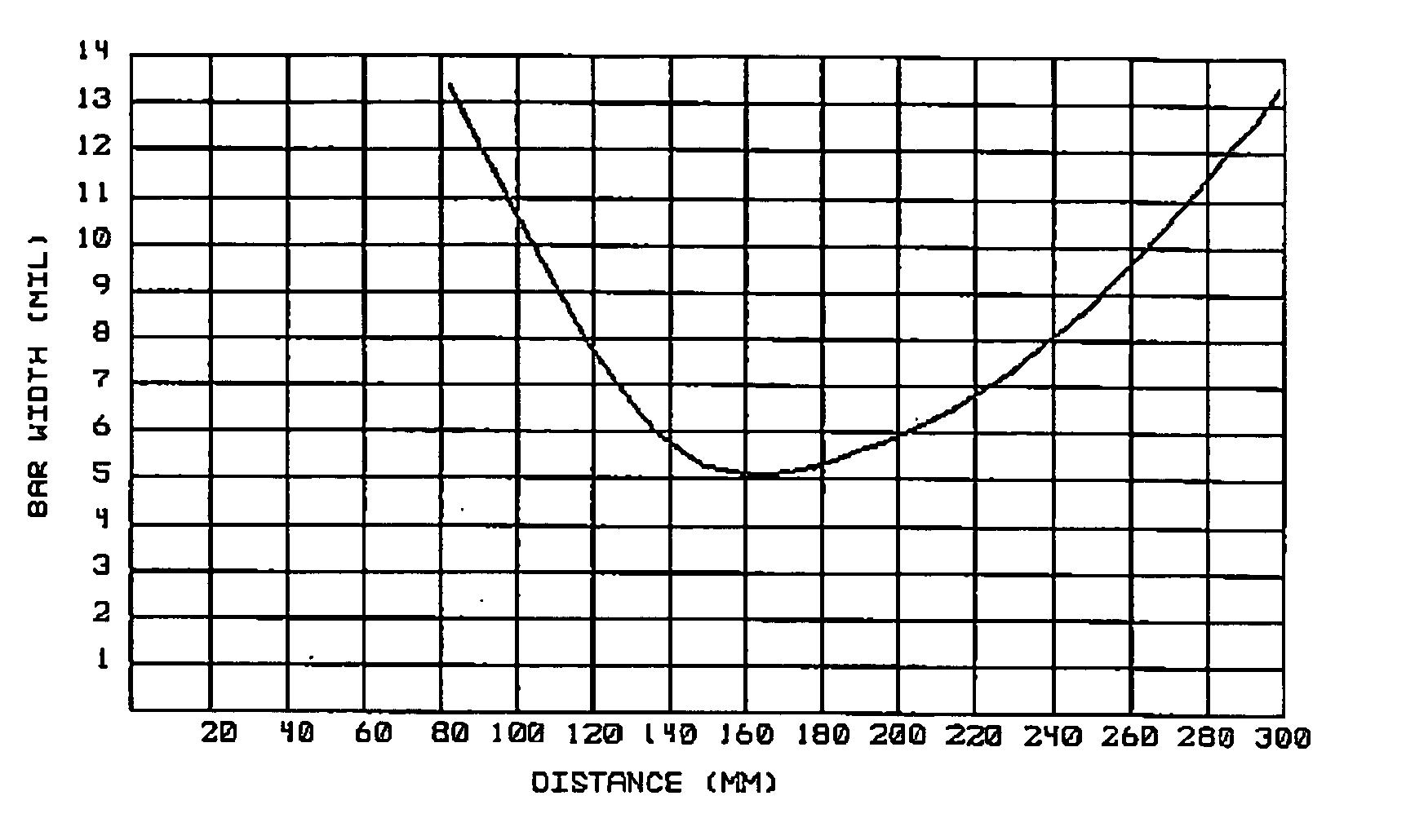 Figure US20050103863A1-20050519-P00006