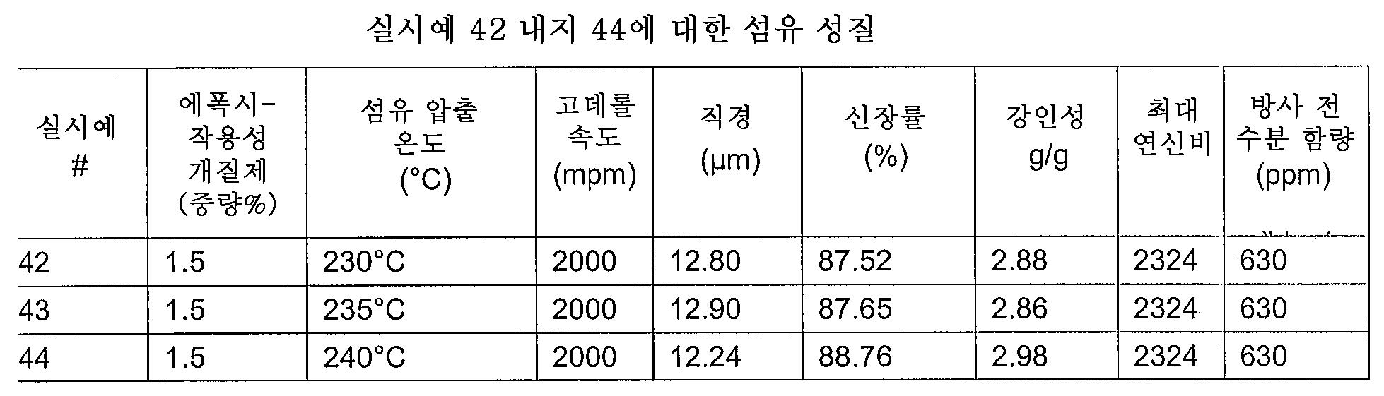 Figure 112013012318957-pct00011
