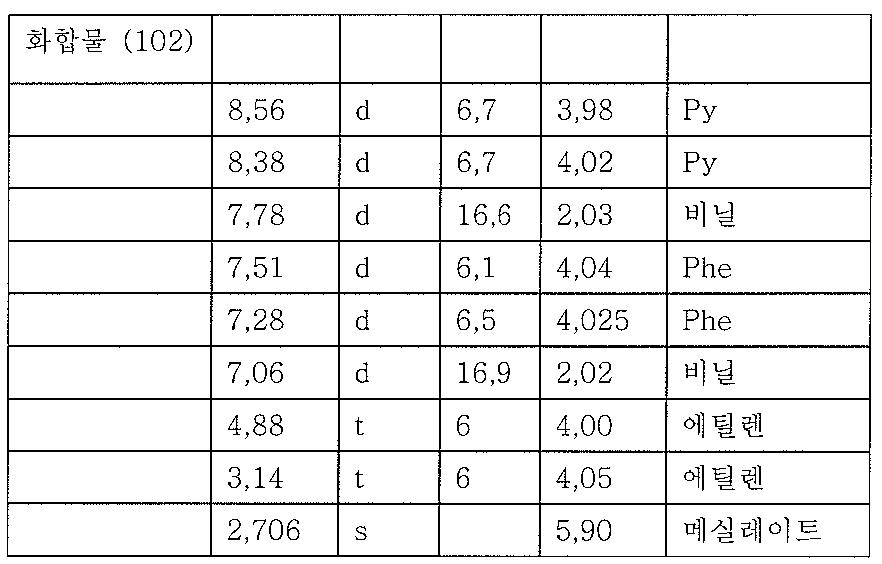 Figure 112007088248652-PCT00021