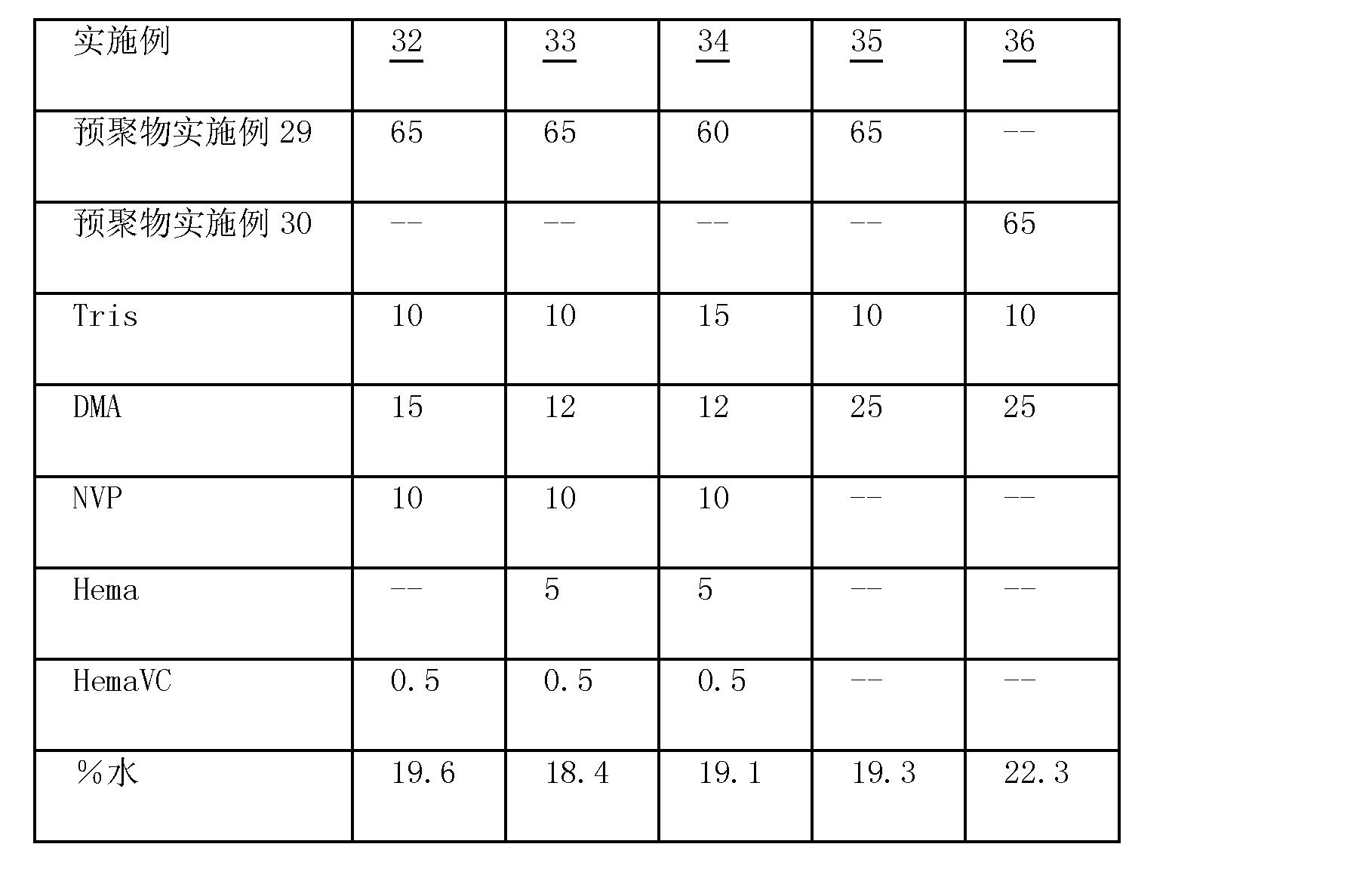 Figure CN101137691BD00191