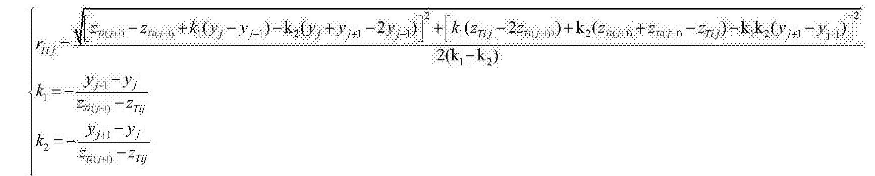 Figure CN108801914AC00021