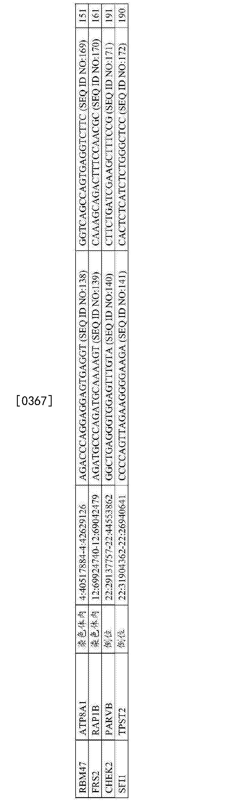 Figure CN105744954AD00641