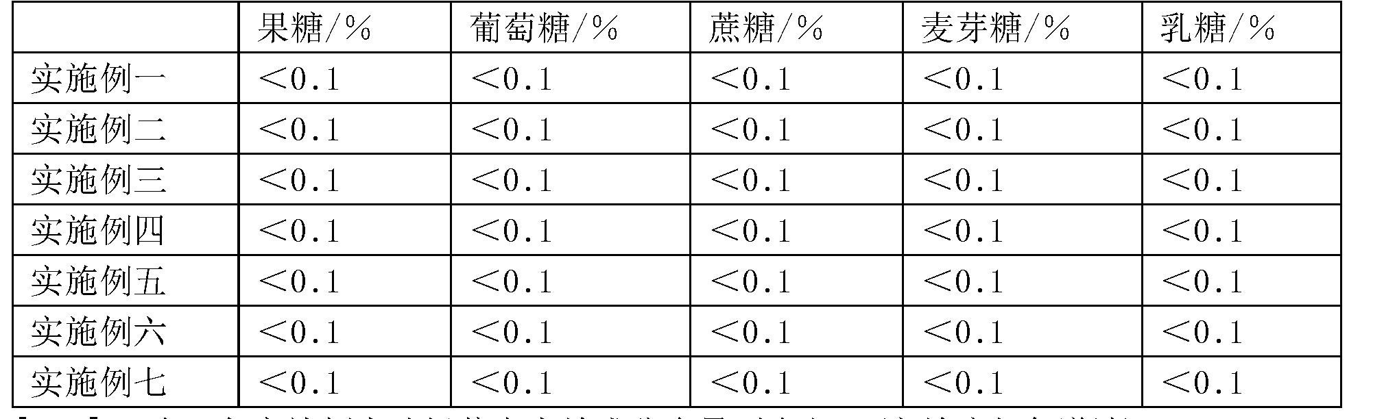 Figure CN107637685AD00081