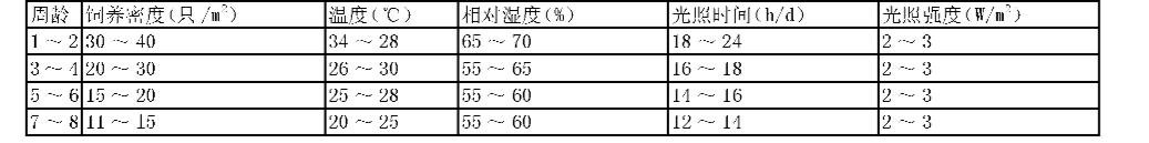 Figure CN101982068AD00081