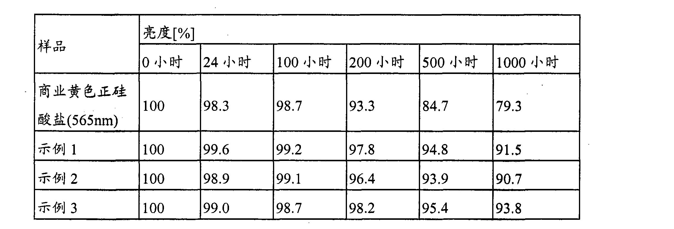 Figure CN101784636BD00091