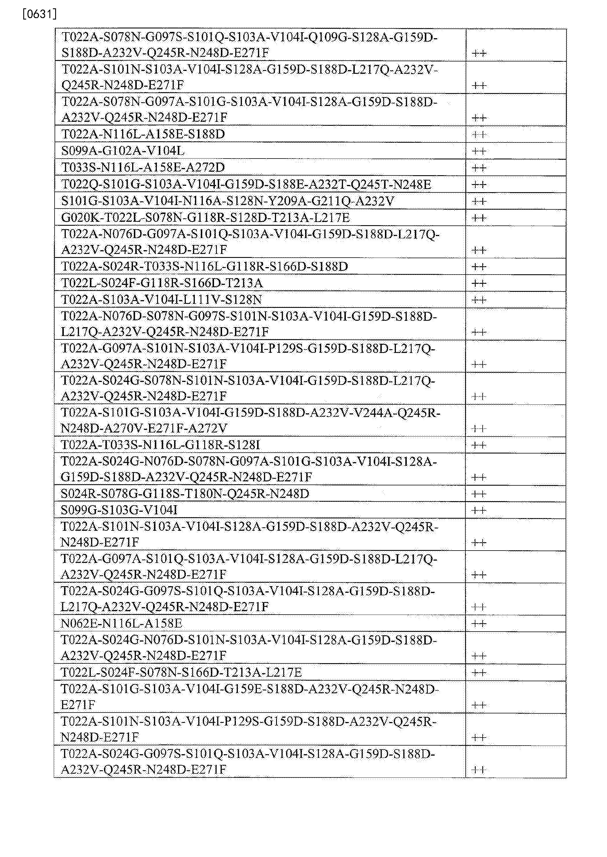 Figure CN103764823BD02331