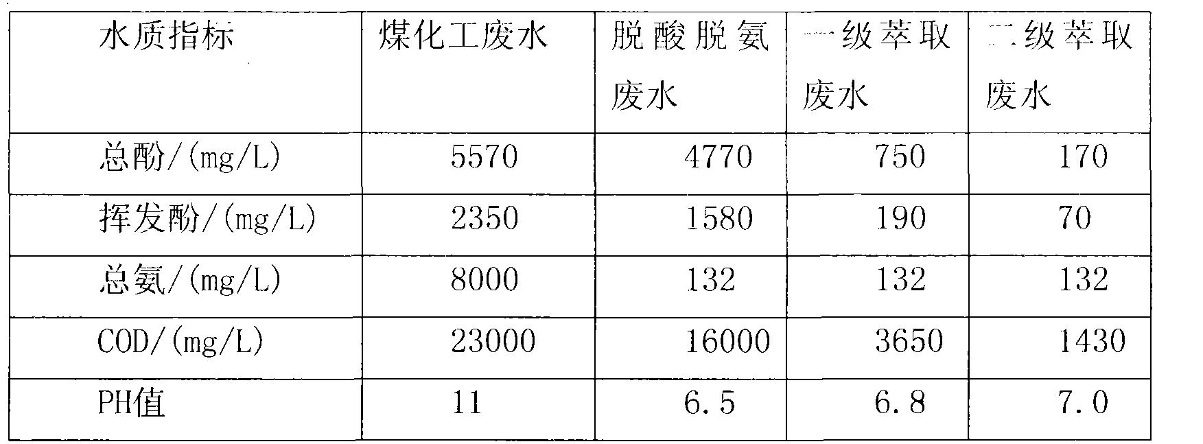 Figure CN101913718BD00061