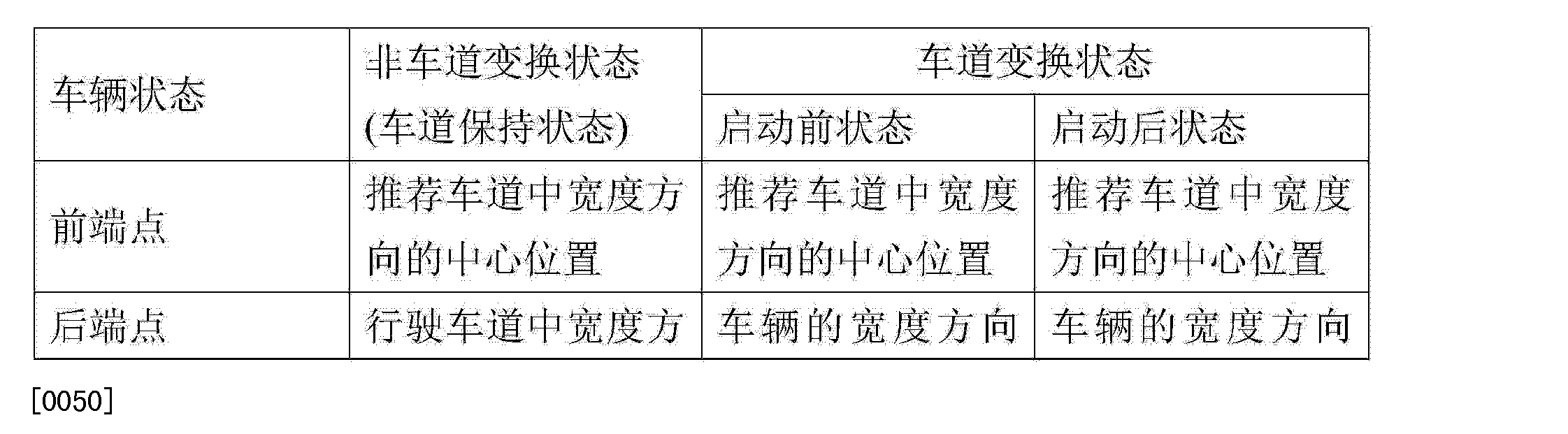 Figure CN103842776AD00101