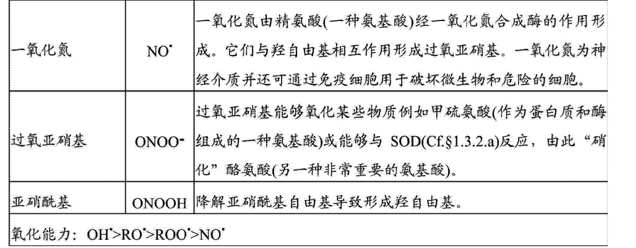 Figure CN102905677AD00201