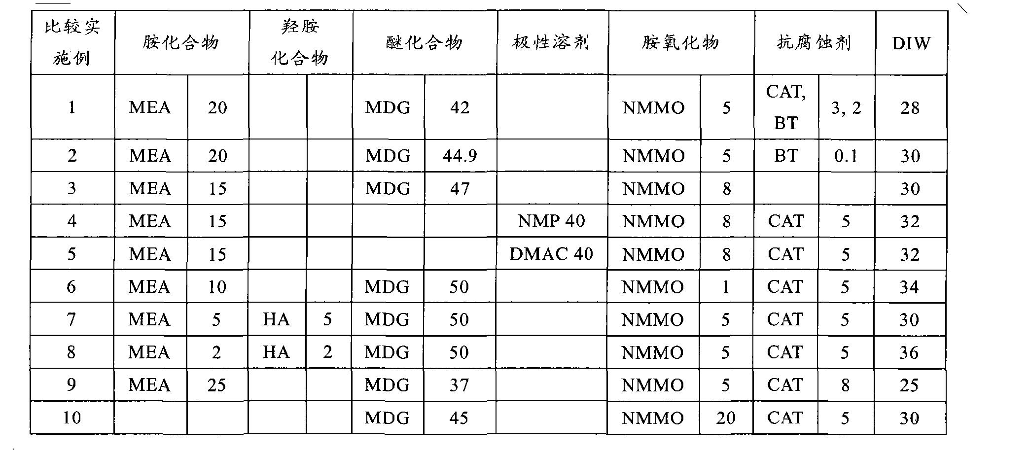 Figure CN102289159AD00091
