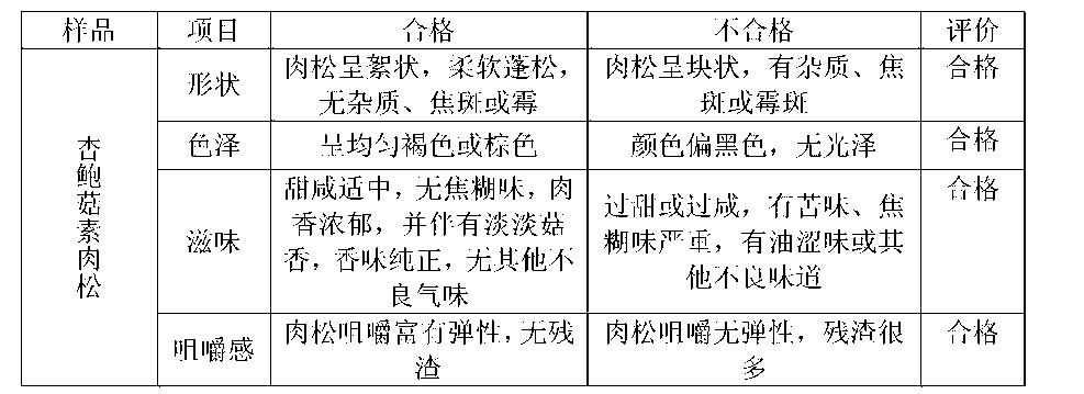 Figure CN104323224AD00061
