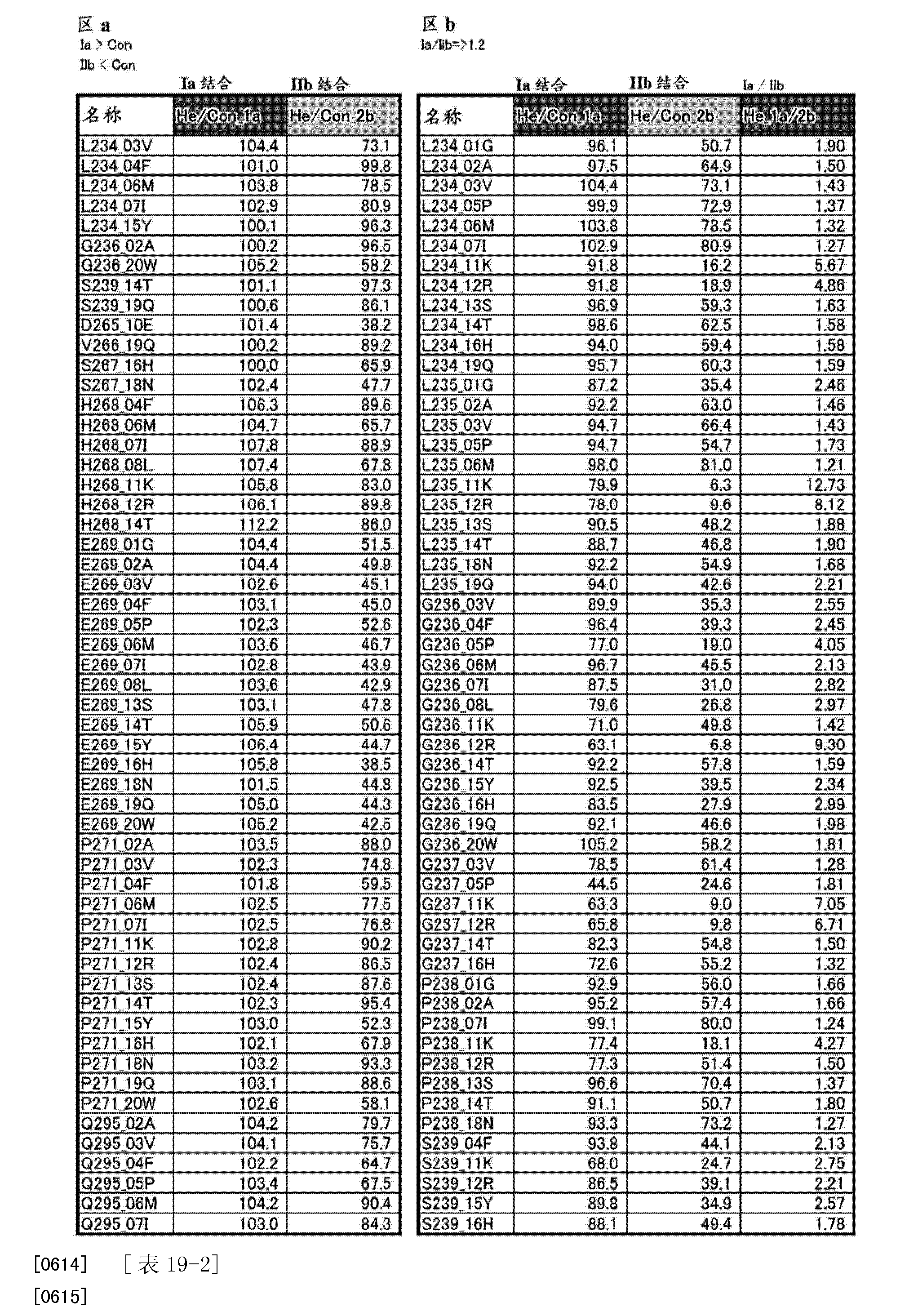 Figure CN103827300AD00961